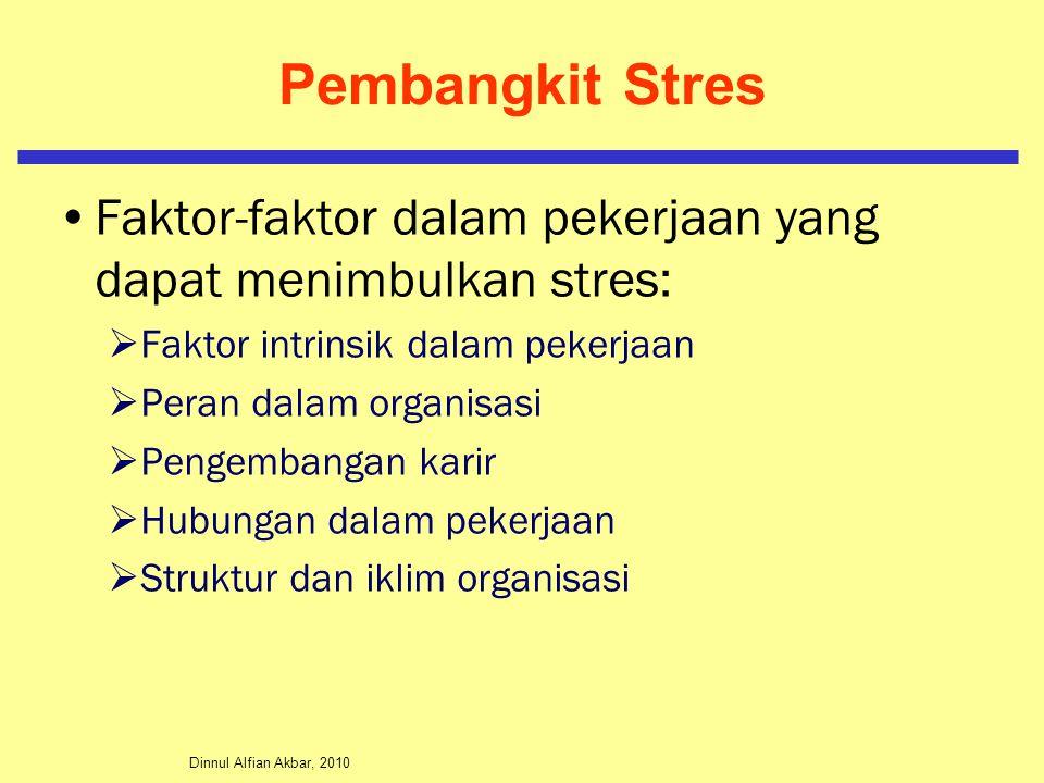 Pembangkit Stres Faktor-faktor dalam pekerjaan yang dapat menimbulkan stres: Faktor intrinsik dalam pekerjaan.
