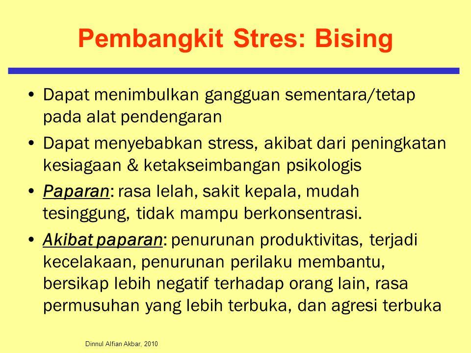 Pembangkit Stres: Bising