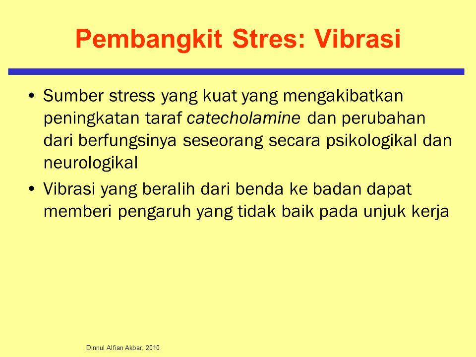 Pembangkit Stres: Vibrasi