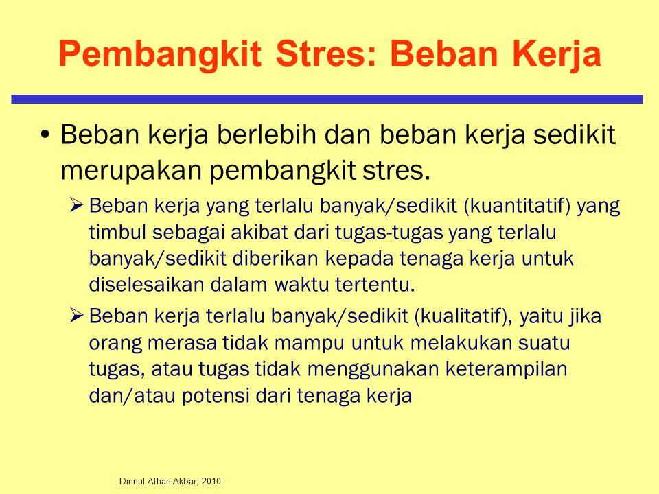 Pembangkit Stres: Beban Kerja