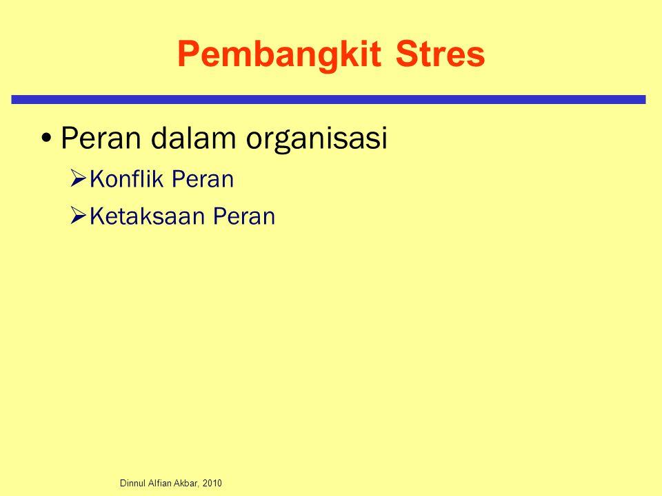 Pembangkit Stres Peran dalam organisasi Konflik Peran Ketaksaan Peran