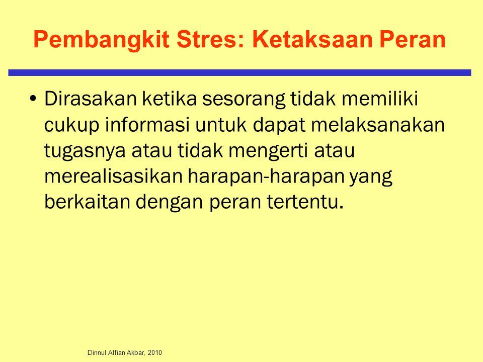 Pembangkit Stres: Ketaksaan Peran