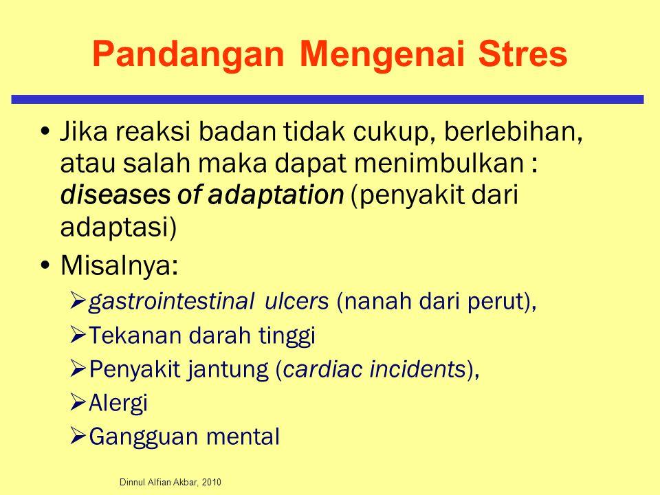 Pandangan Mengenai Stres