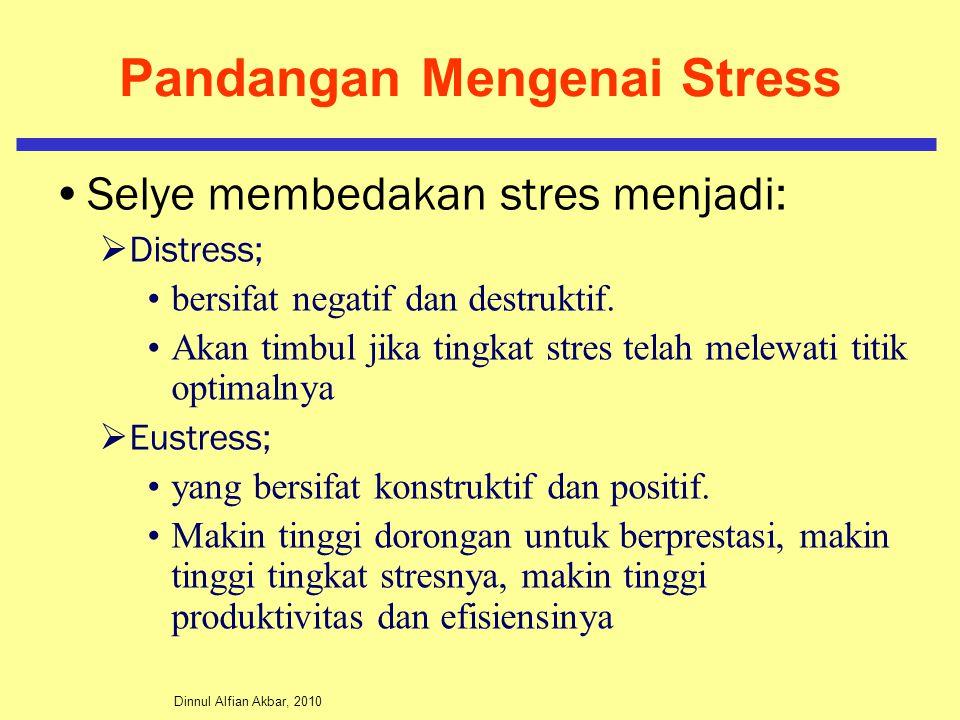 Pandangan Mengenai Stress