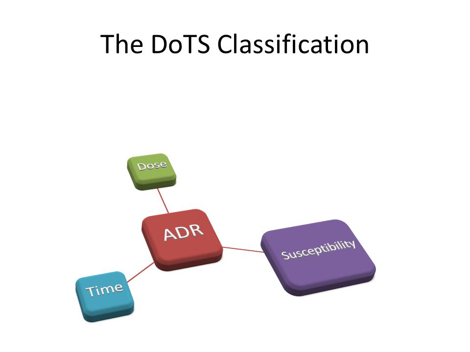 The DoTS Classification