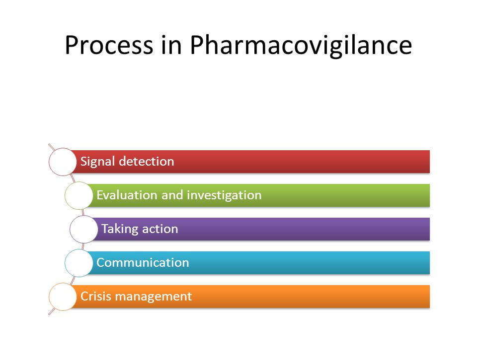 Process in Pharmacovigilance