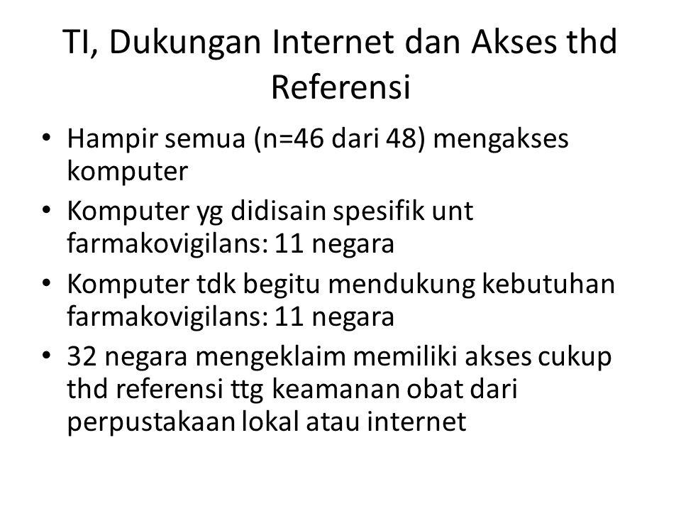 TI, Dukungan Internet dan Akses thd Referensi