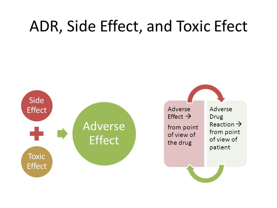 ADR, Side Effect, and Toxic Efect
