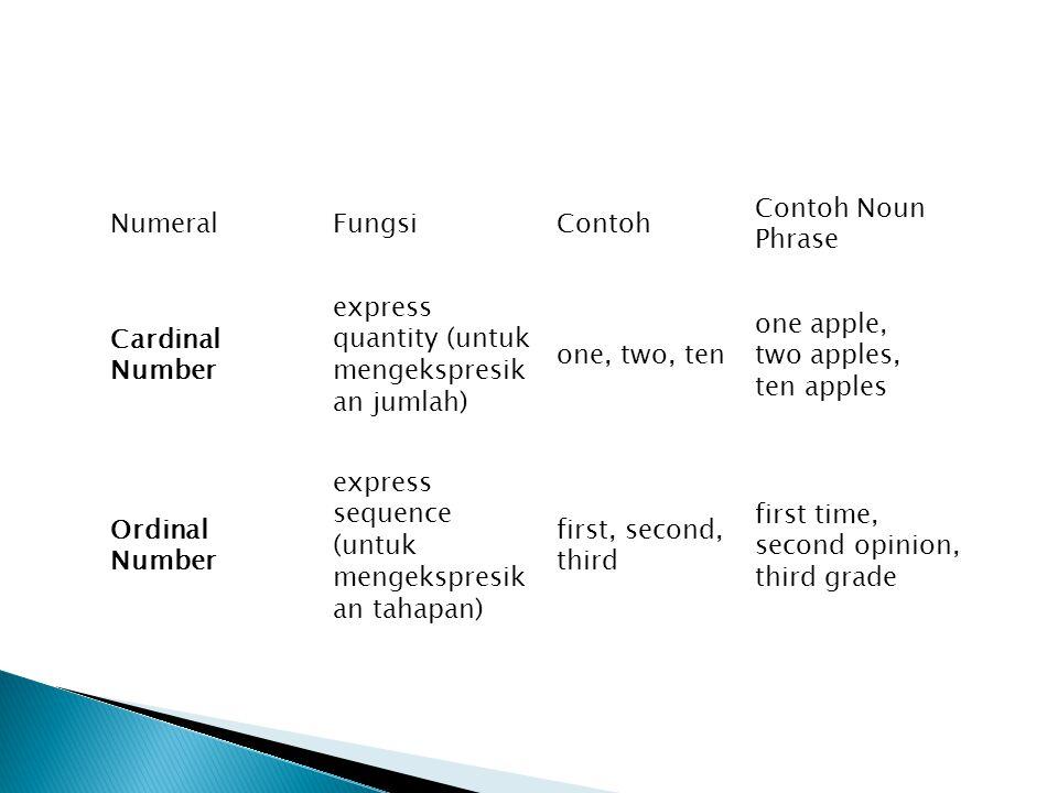 Numeral Fungsi. Contoh. Contoh Noun Phrase. Cardinal Number. express quantity (untuk mengekspresikan jumlah)