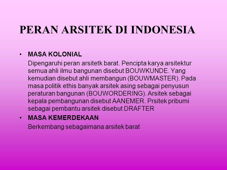 PERAN ARSITEK DI INDONESIA