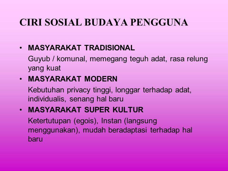 CIRI SOSIAL BUDAYA PENGGUNA