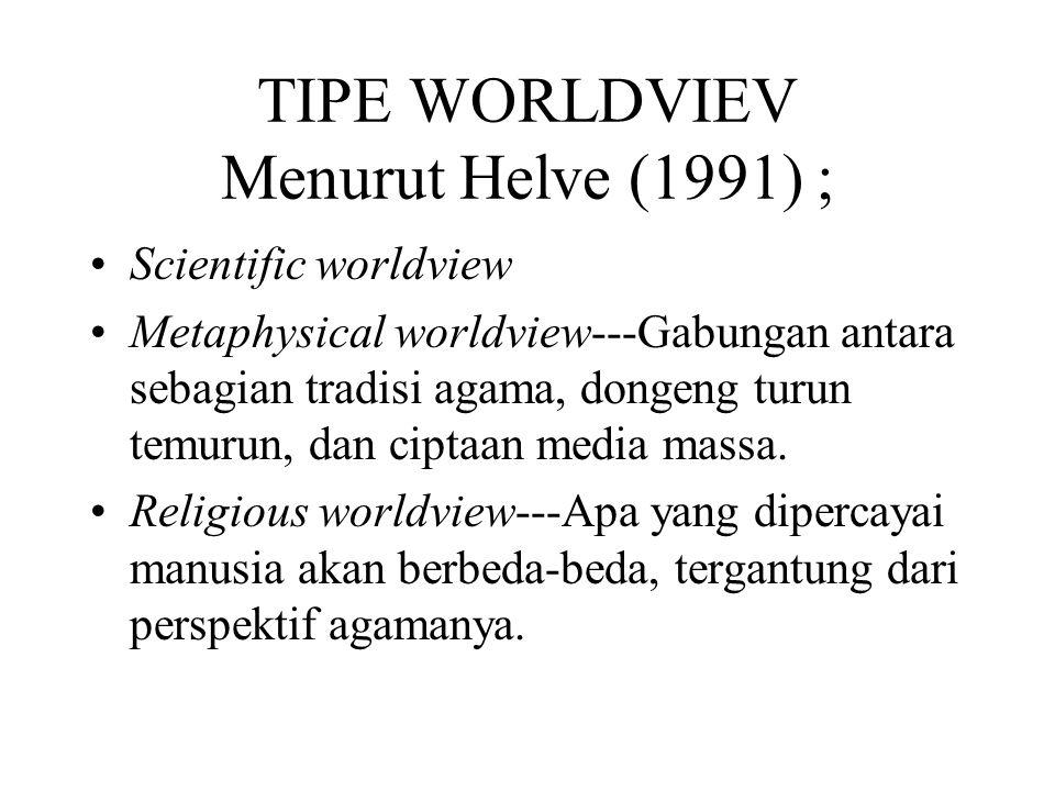 TIPE WORLDVIEV Menurut Helve (1991) ;