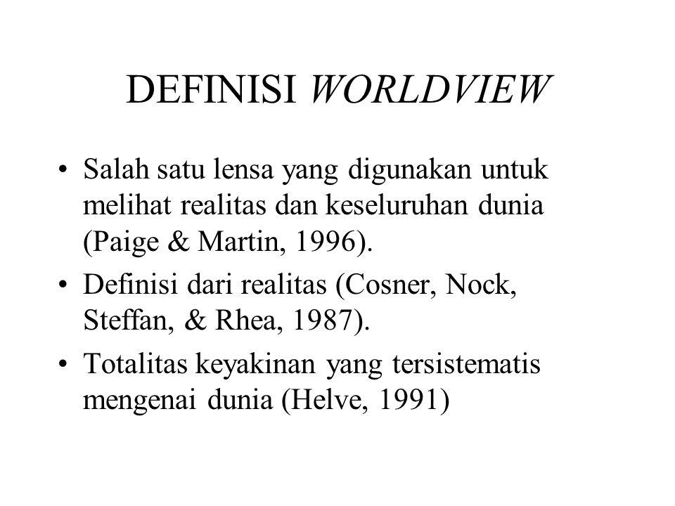 DEFINISI WORLDVIEW Salah satu lensa yang digunakan untuk melihat realitas dan keseluruhan dunia (Paige & Martin, 1996).