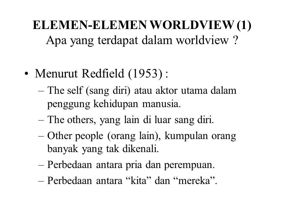 ELEMEN-ELEMEN WORLDVIEW (1) Apa yang terdapat dalam worldview