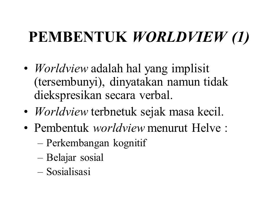 PEMBENTUK WORLDVIEW (1)