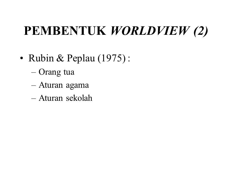 PEMBENTUK WORLDVIEW (2)