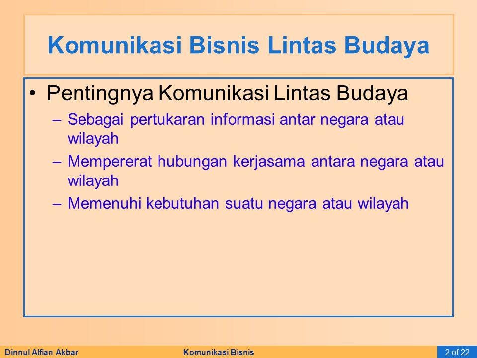 Komunikasi Bisnis Lintas Budaya