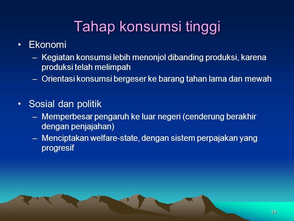 Tahap konsumsi tinggi Ekonomi Sosial dan politik