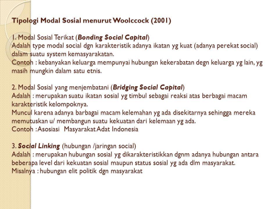 Tipologi Modal Sosial menurut Woolccock (2001) 1