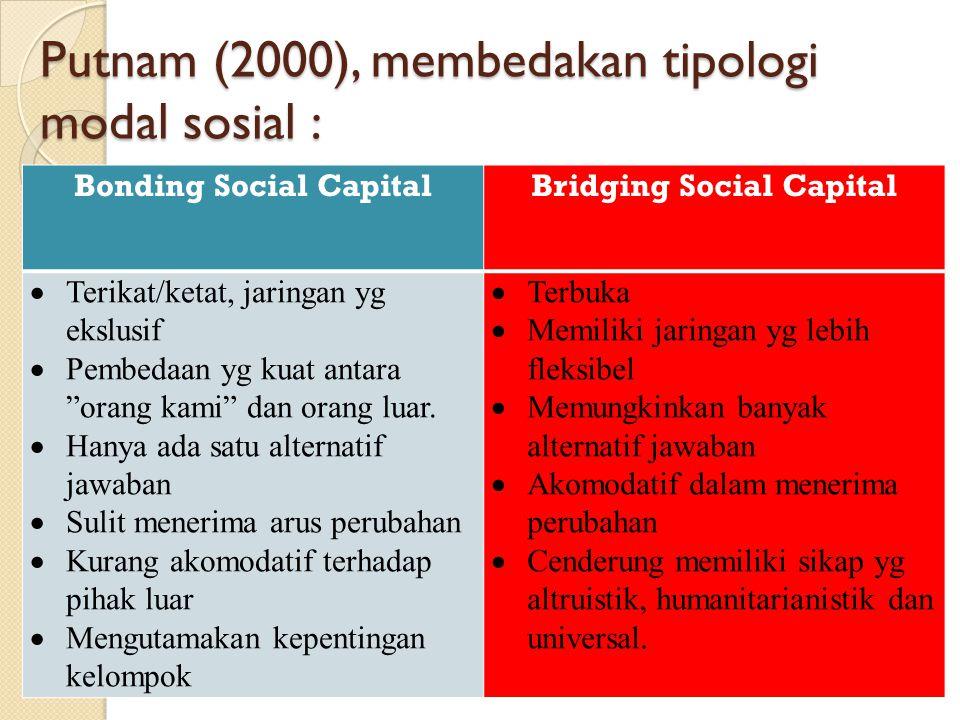 Putnam (2000), membedakan tipologi modal sosial :