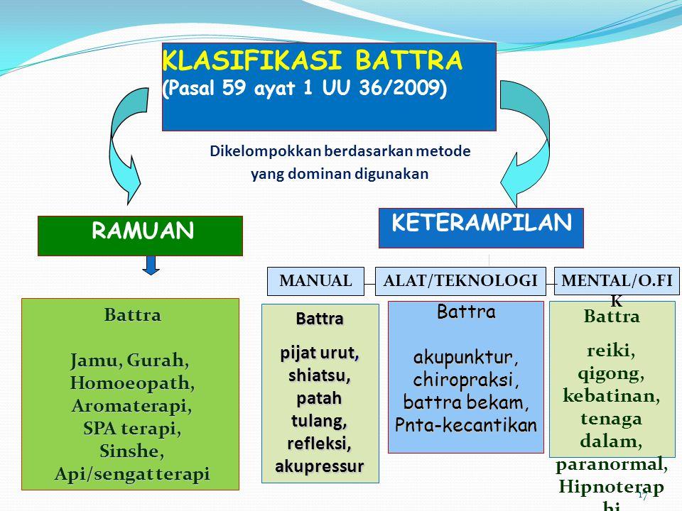 KLASIFIKASI BATTRA (Pasal 59 ayat 1 UU 36/2009)