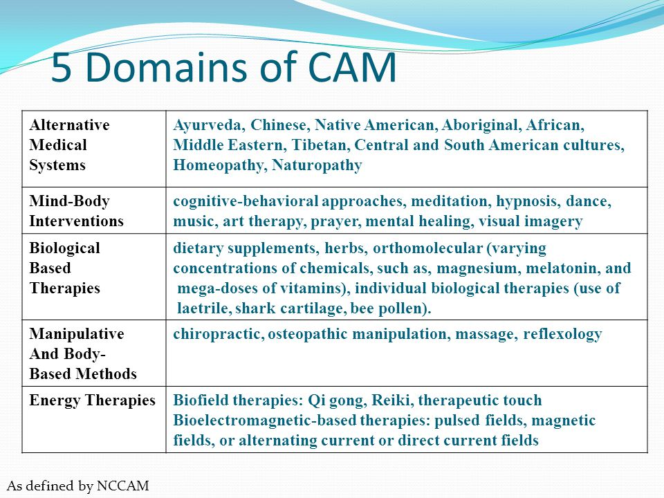 5 Domains of CAM Alternative Medical Systems