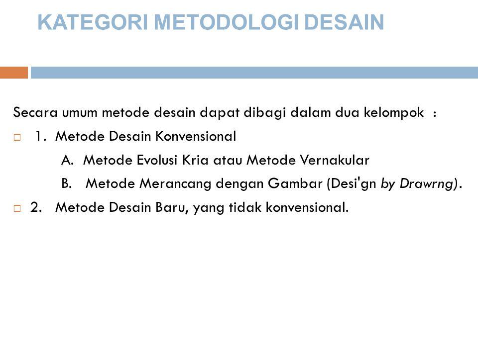 KATEGORI METODOLOGI DESAIN