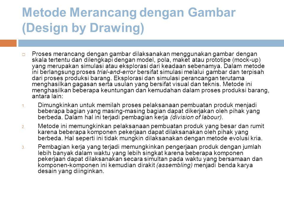 Metode Merancang dengan Gambar (Design by Drawing)