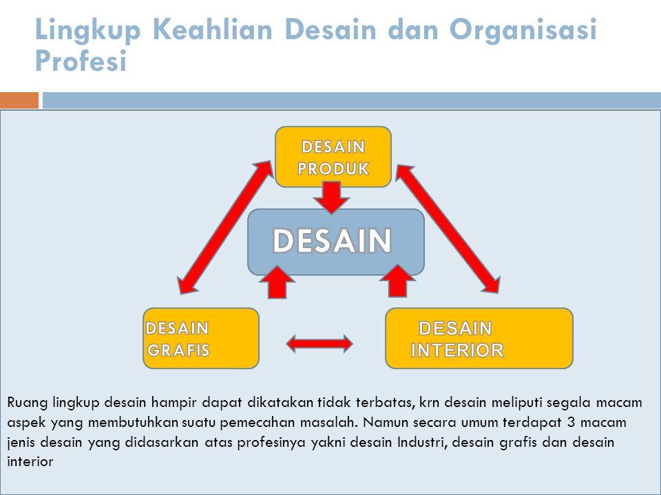 DESAIN Lingkup Keahlian Desain dan Organisasi Profesi DESAIN PRODUK