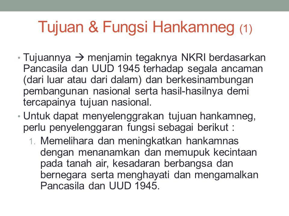 Tujuan & Fungsi Hankamneg (1)