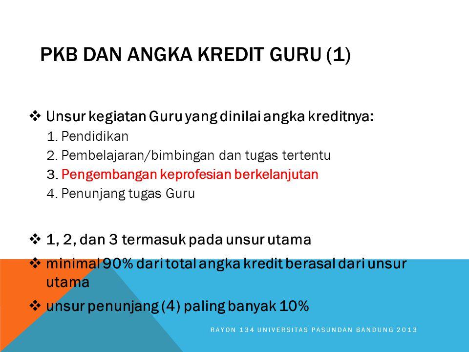 Pkb DAN angka kredit guru (1)
