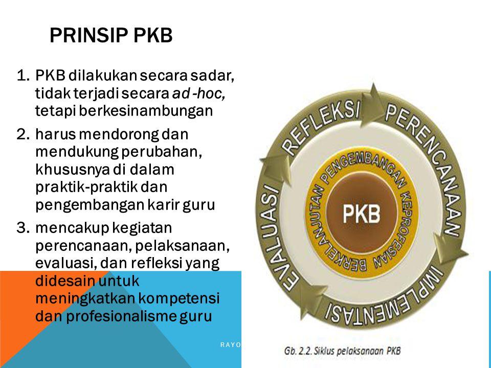 PRINSIP PKB PKB dilakukan secara sadar, tidak terjadi secara ad‐hoc, tetapi berkesinambungan.