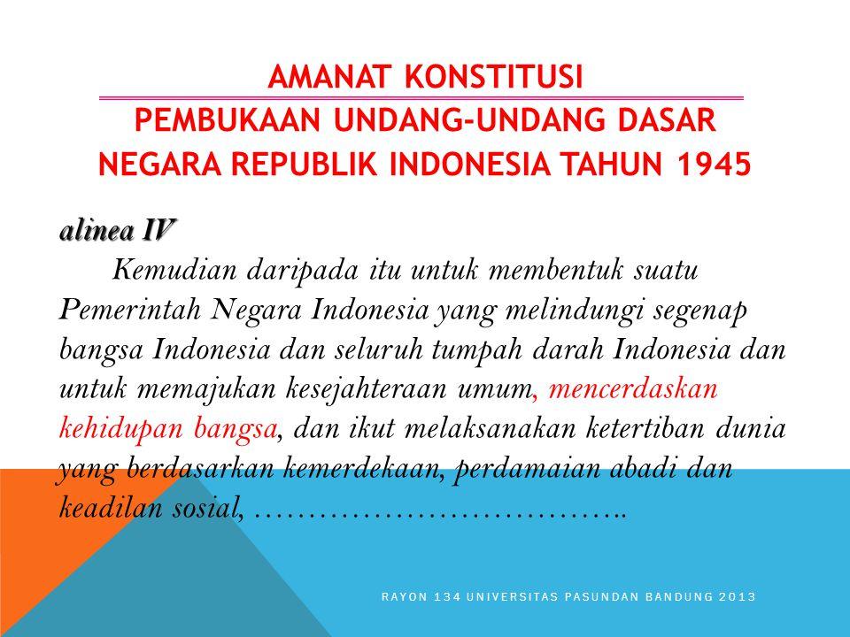 AMANAT KONSTITUSI Pembukaan Undang-Undang Dasar Negara Republik Indonesia Tahun 1945