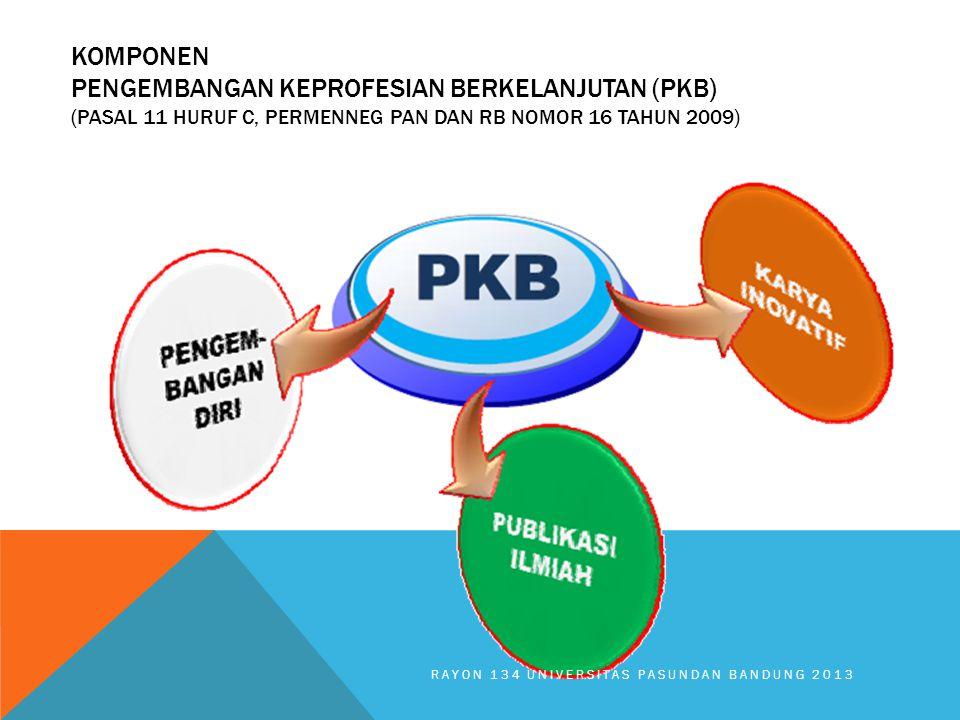 KOMPONEN PENGEMBANGAN KEPROFESIAN BERKELANJUTAN (PKB) (Pasal 11 huruf C, Permenneg Pan Dan Rb Nomor 16 Tahun 2009)