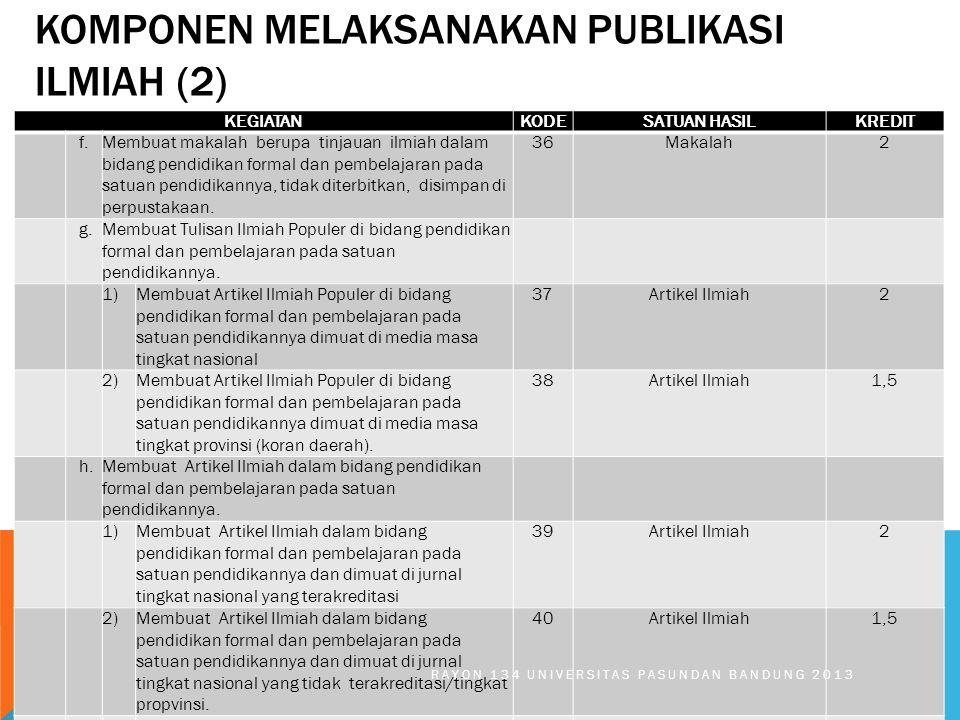 kompONEN MELAKSANAKAN PUBLIKASI ILMIAH (2)