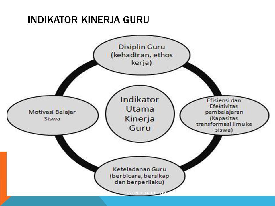 Indikator kinerja guru