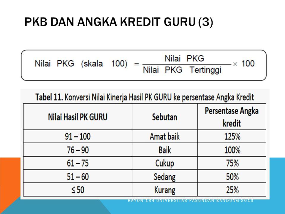 Pkb DAN angka kredit guru (3)