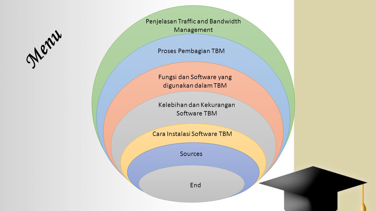 Menu Penjelasan Traffic and Bandwidth Management Proses Pembagian TBM