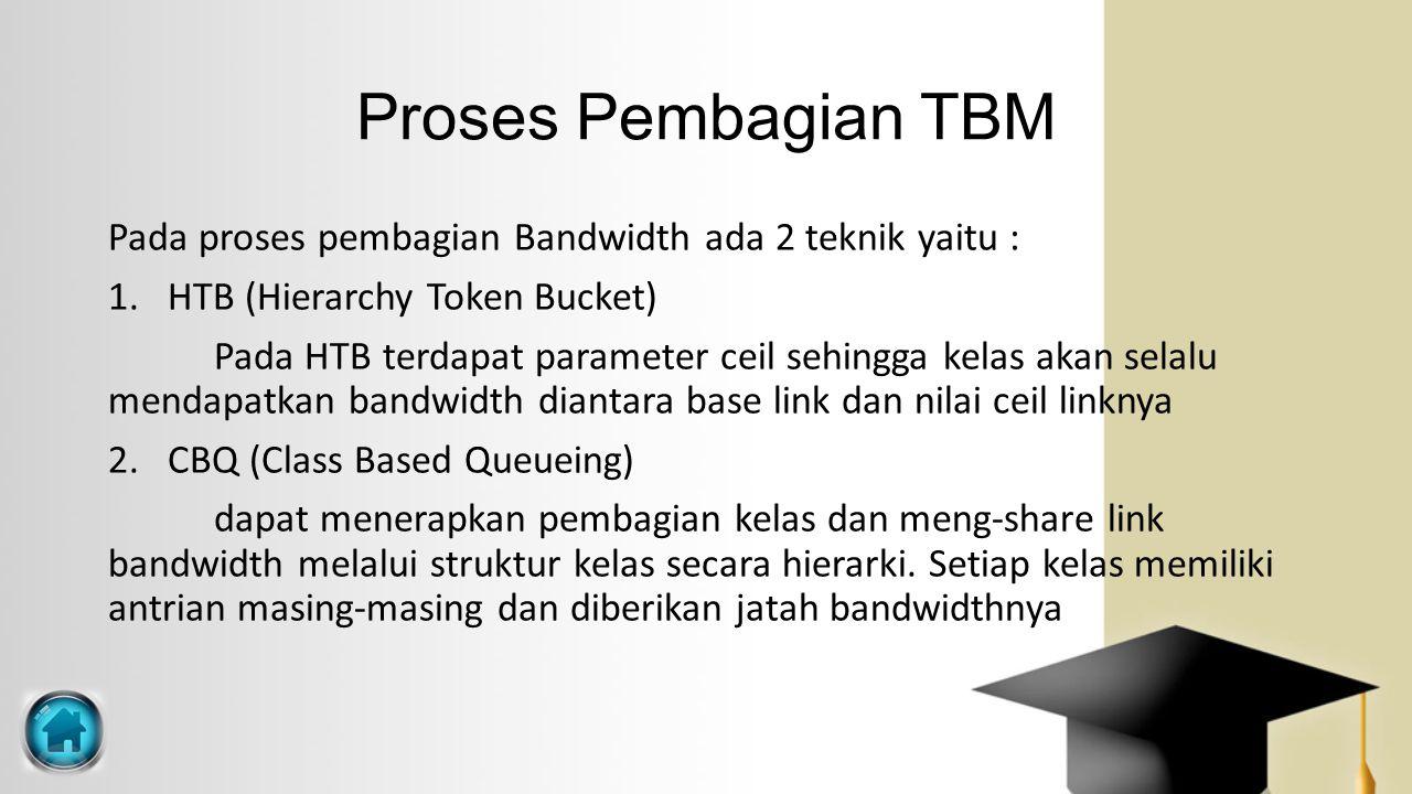 Proses Pembagian TBM Pada proses pembagian Bandwidth ada 2 teknik yaitu : HTB (Hierarchy Token Bucket)