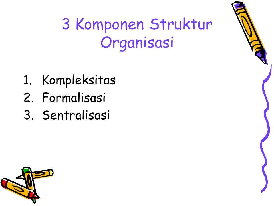 3 Komponen Struktur Organisasi