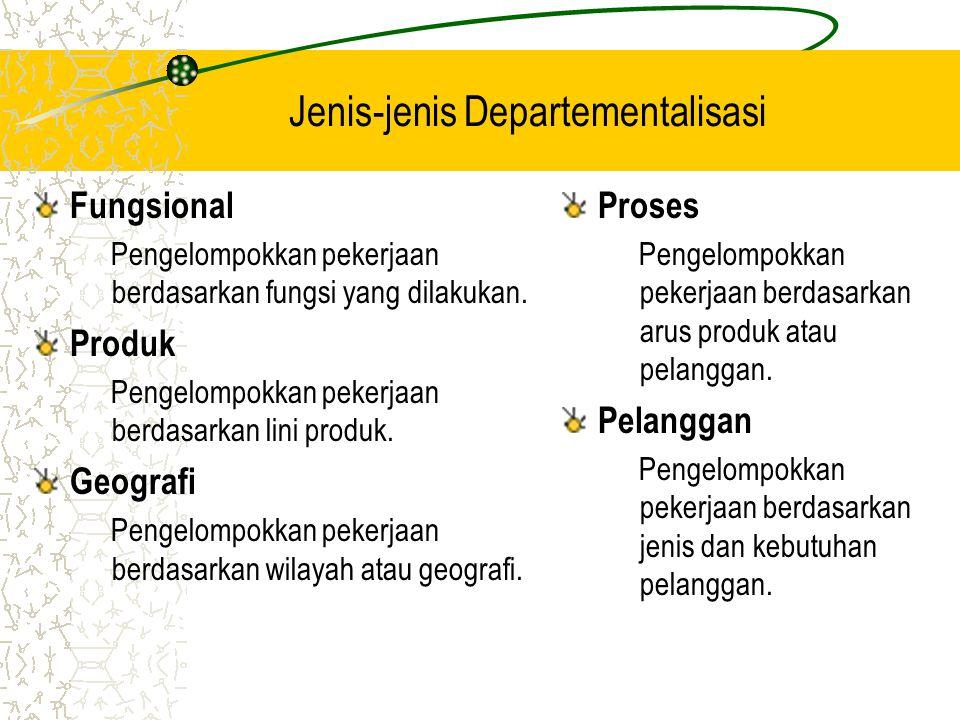 Jenis-jenis Departementalisasi