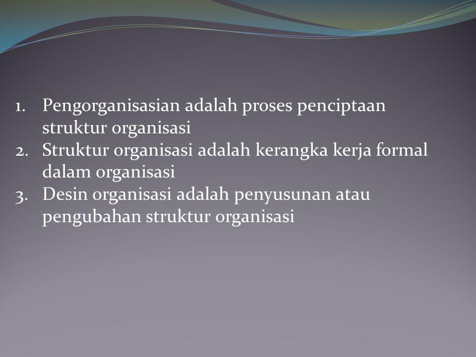 Pengorganisasian adalah proses penciptaan struktur organisasi