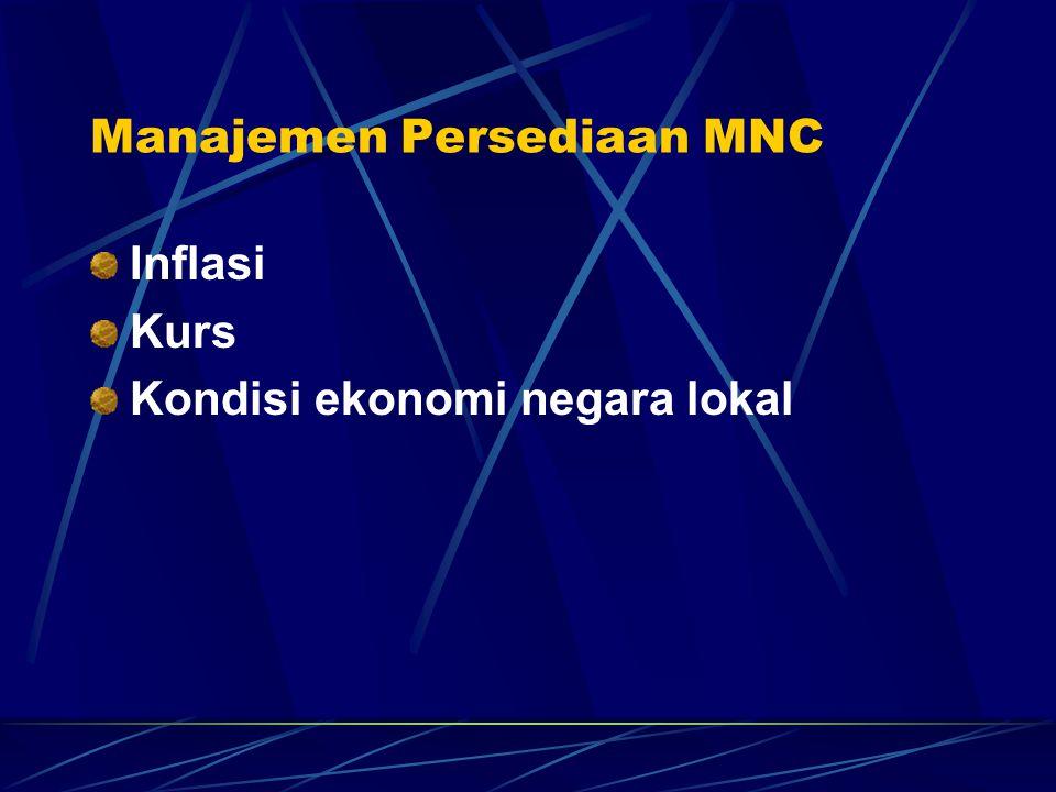 Manajemen Persediaan MNC