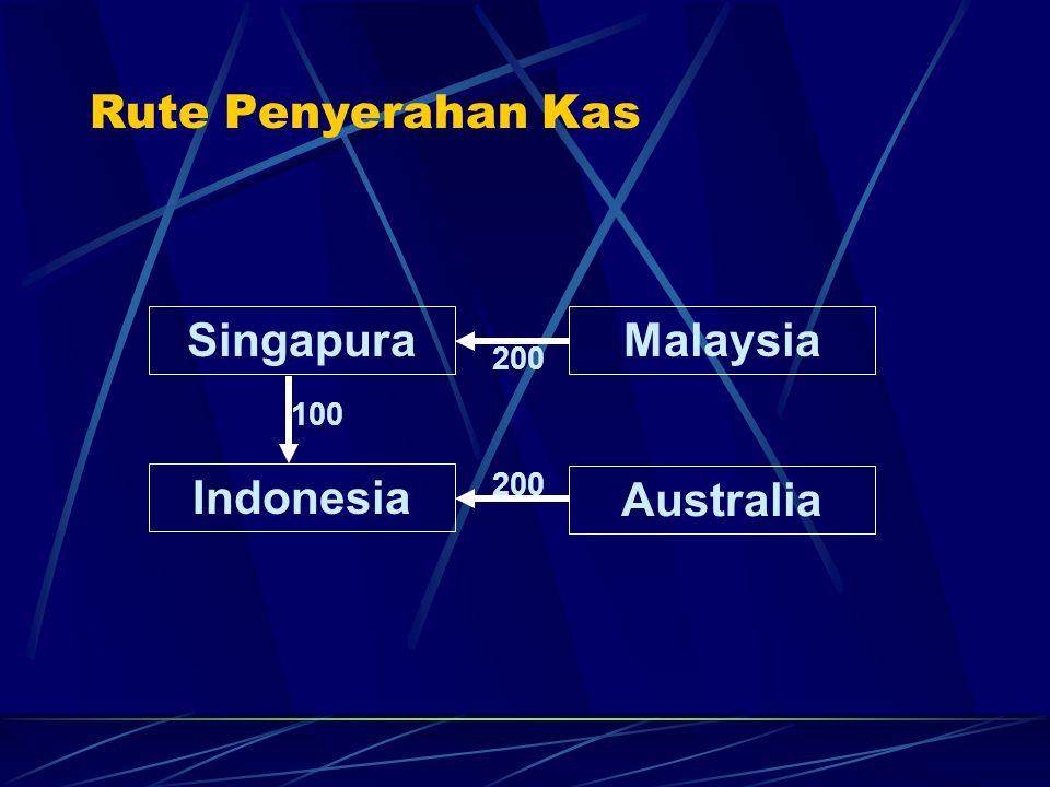 Singapura Malaysia Indonesia Australia
