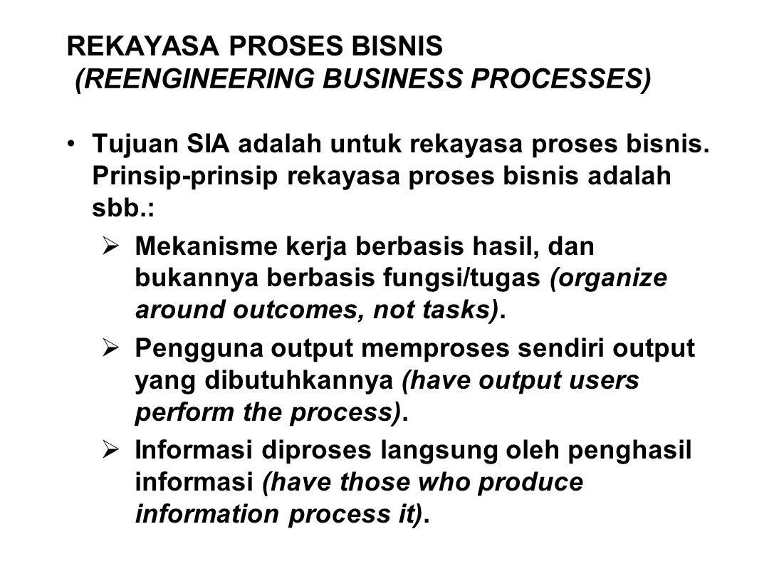 REKAYASA PROSES BISNIS (REENGINEERING BUSINESS PROCESSES)