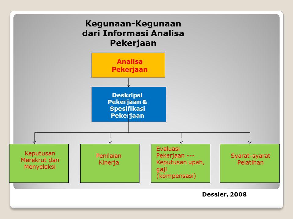 Kegunaan-Kegunaan dari Informasi Analisa Pekerjaan
