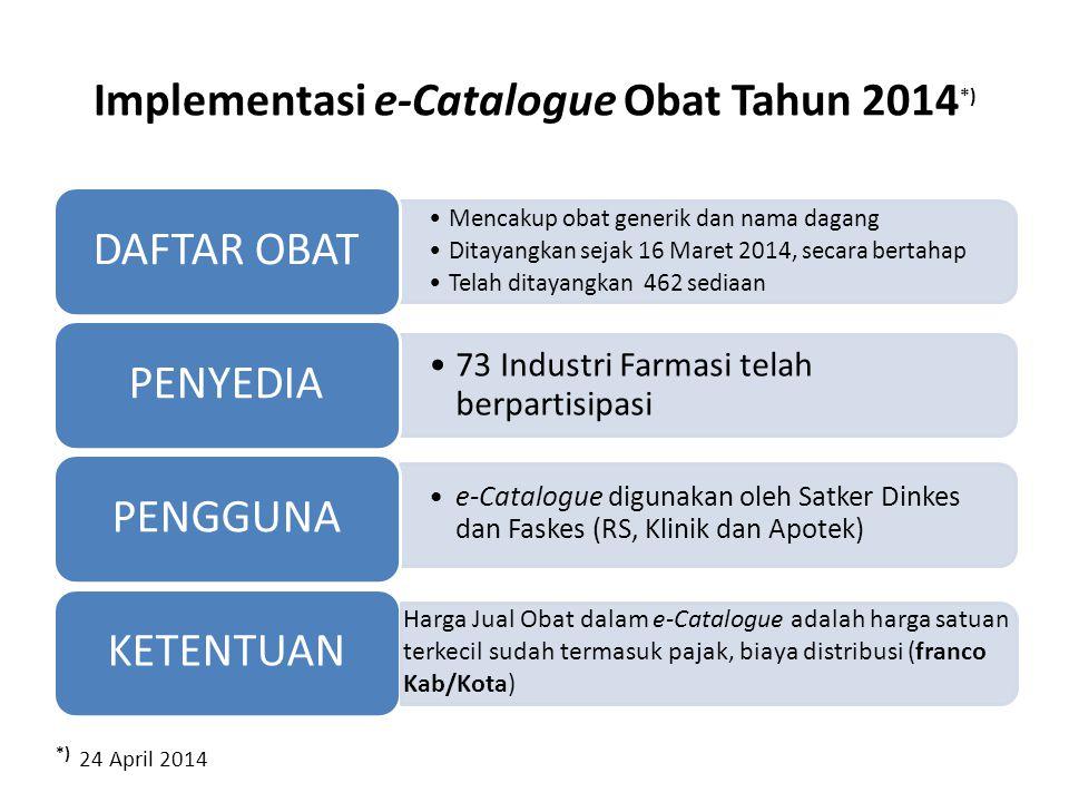 Implementasi e-Catalogue Obat Tahun 2014*)