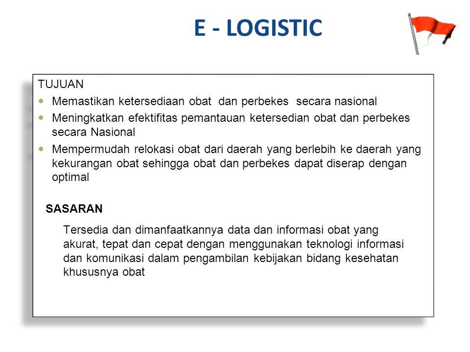 E - LOGISTIC TUJUAN. Memastikan ketersediaan obat dan perbekes secara nasional.