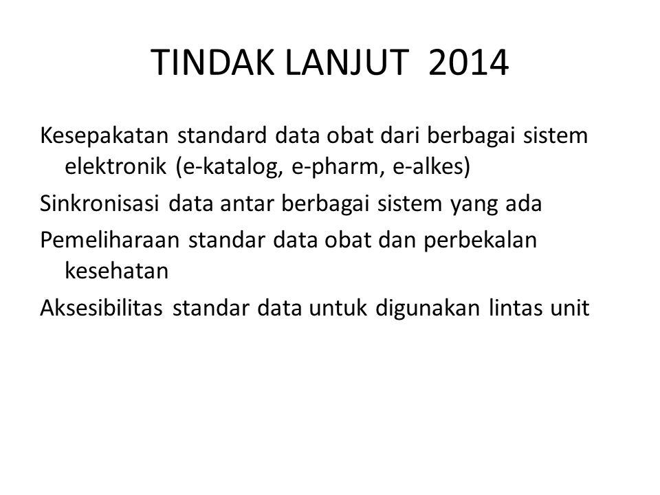 TINDAK LANJUT 2014
