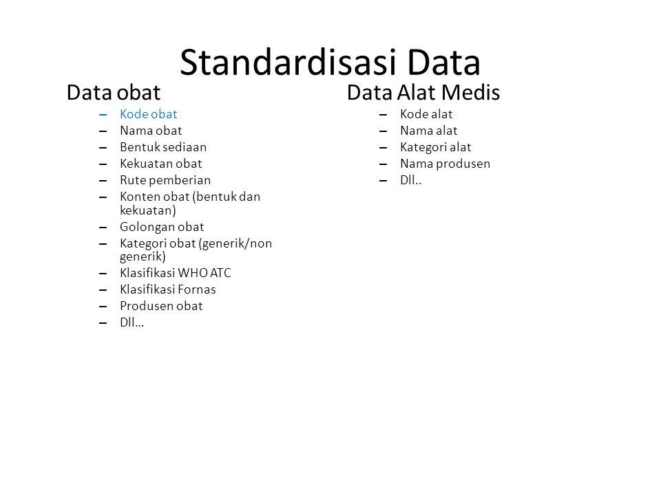 Standardisasi Data Data obat Data Alat Medis Kode obat Nama obat
